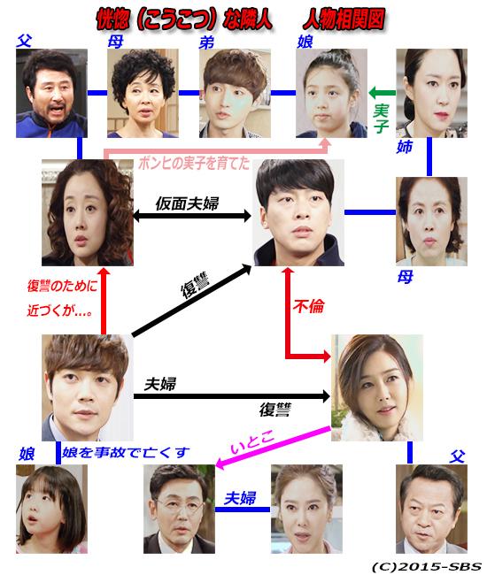 韓国ドラマ-恍惚な隣人-あらすじ-相関図-最終回