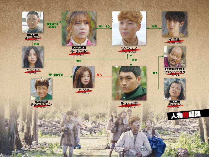韓国ドラマ-ミッシングナイン-あらすじ-全話一覧-相関図